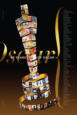 Poster 80th Oscars